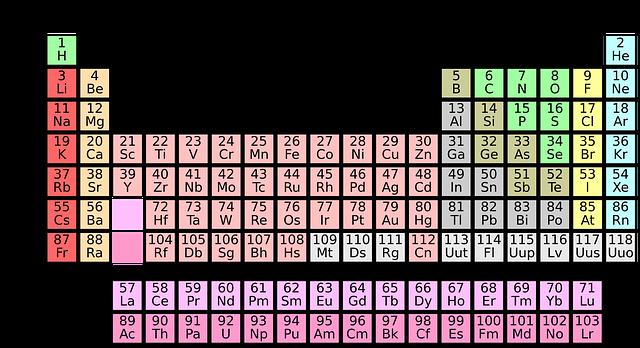 Wasserstoff Aktien Nel ASA Analyse